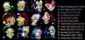 Xem bói tử vi ngày sinh của 12 chòm sao tương ứng với các cung hoàng đạo